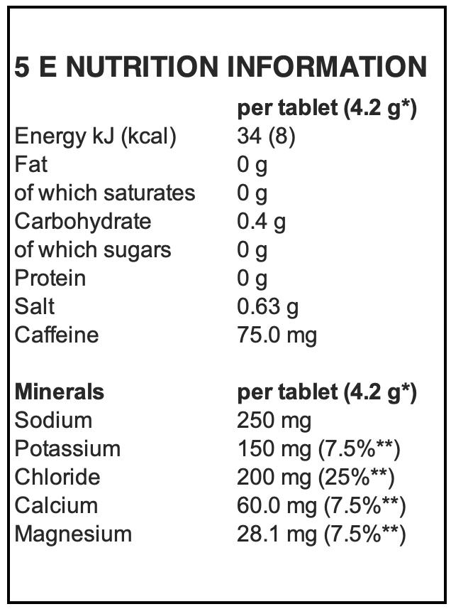 5 E nutrition info